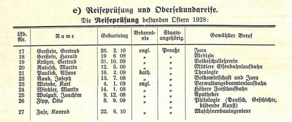 Auszug aus den Schulakten (Copyright Stadtmuseum Hoyerswerda)
